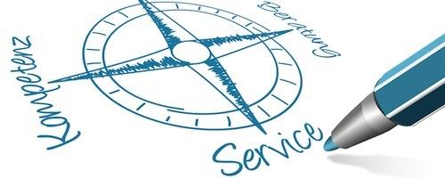 Gross ErfolgsColleg | Stefan F. Gross - Service-Intelligenz®